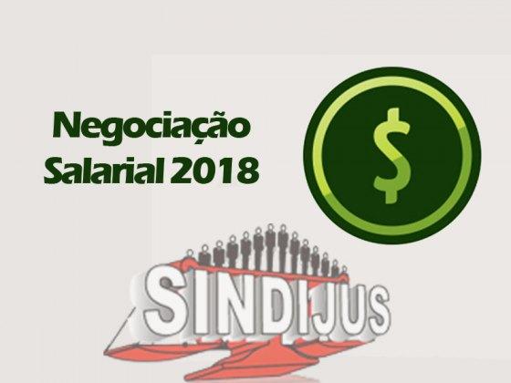 Negociação Salarial cópia
